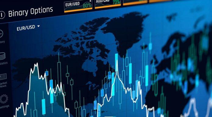 ứng dụng phân tích kỹ thuật cho đầu tư tài chính